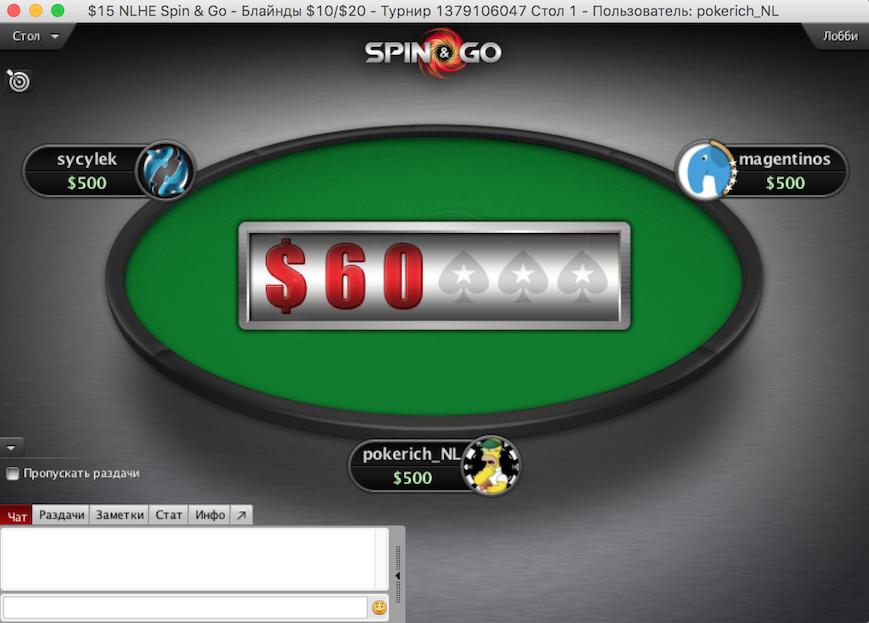 Турнир Spin and Go за 15 долларов с призовым фодом 60 долларов