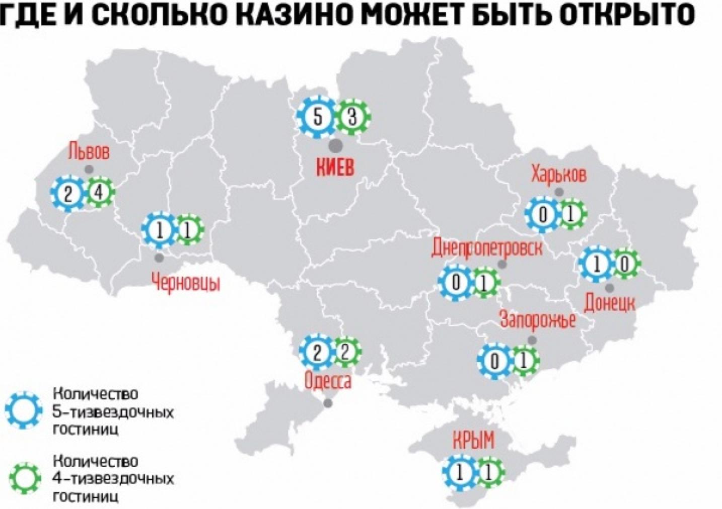 казино россии вакансии
