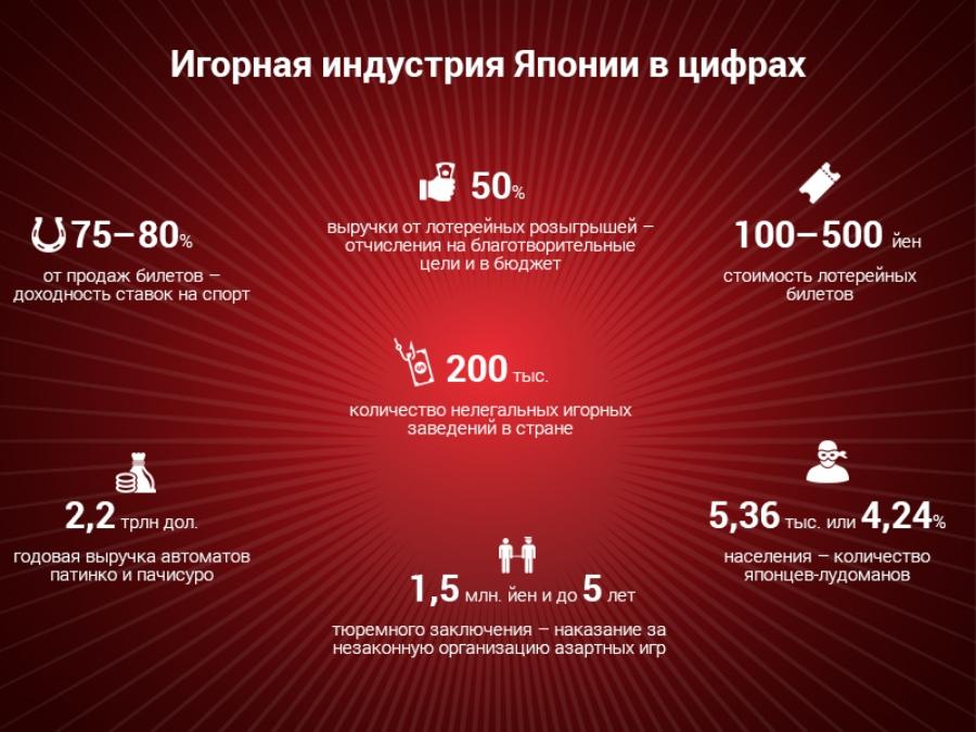 Букмекерские конторы которые разрешены в россии [PUNIQRANDLINE-(au-dating-names.txt) 22